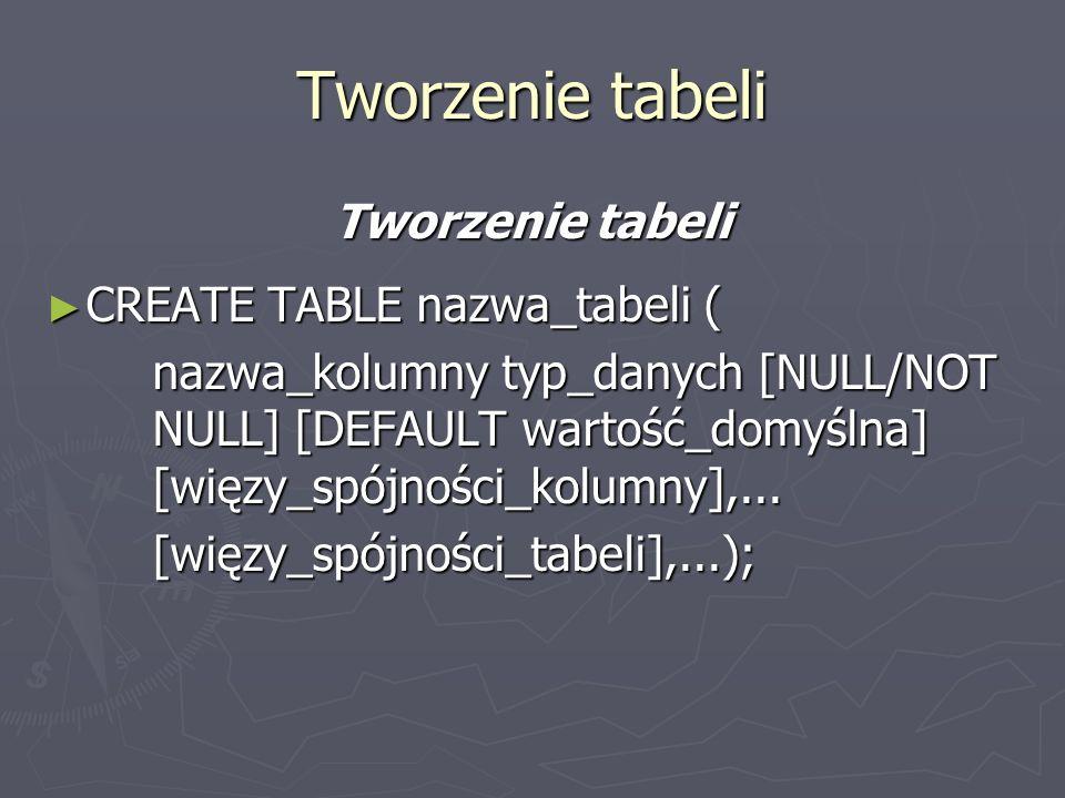 Tworzenie tabeli Tworzenie tabeli CREATE TABLE nazwa_tabeli (