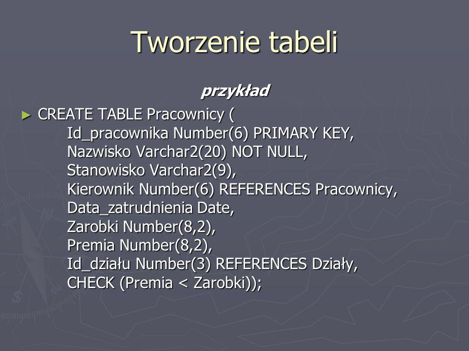 Tworzenie tabeli przykład CREATE TABLE Pracownicy (