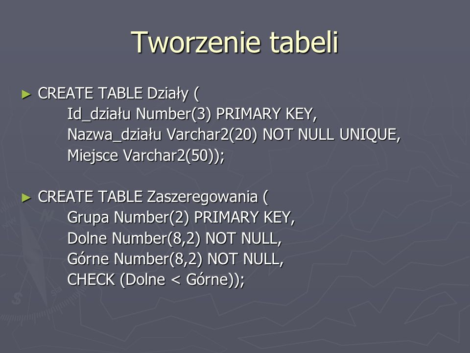 Tworzenie tabeli CREATE TABLE Działy (