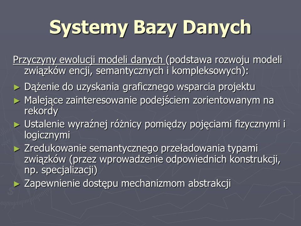 Systemy Bazy Danych Przyczyny ewolucji modeli danych (podstawa rozwoju modeli związków encji, semantycznych i kompleksowych):