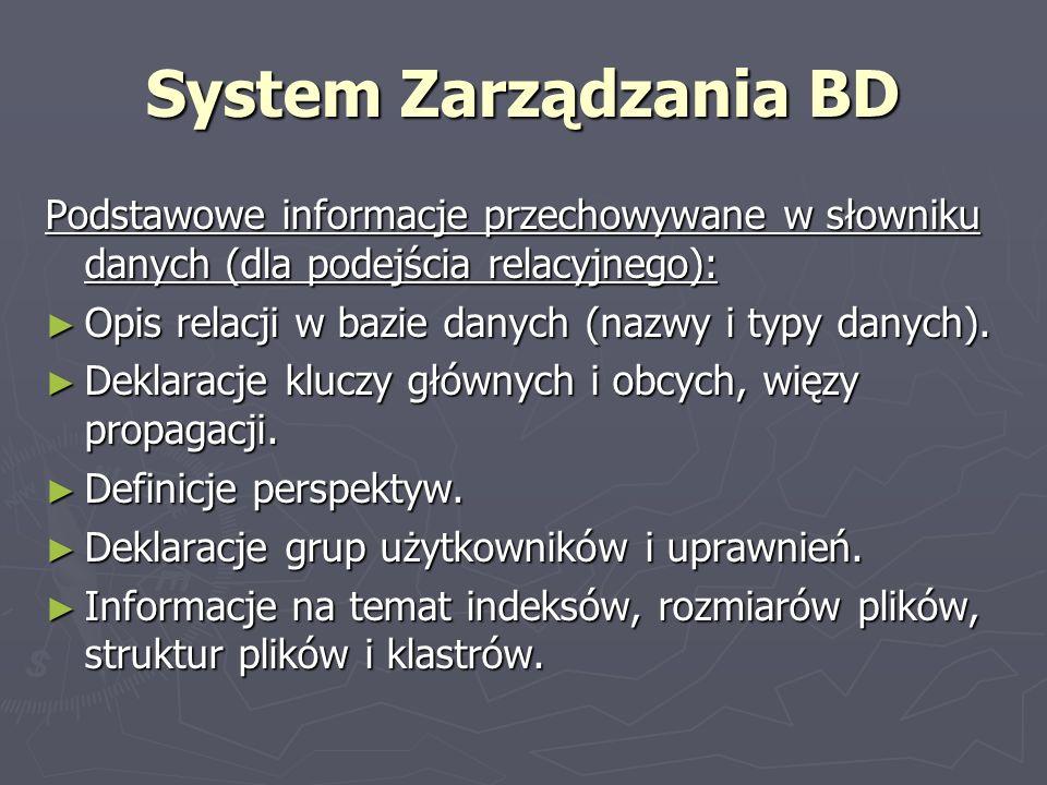 System Zarządzania BD Podstawowe informacje przechowywane w słowniku danych (dla podejścia relacyjnego):