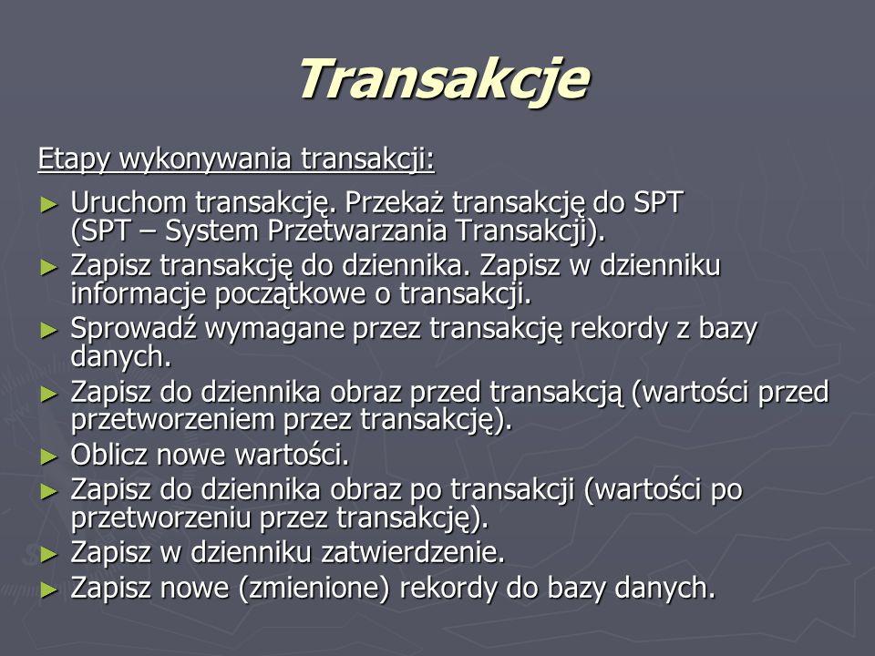 Transakcje Etapy wykonywania transakcji: