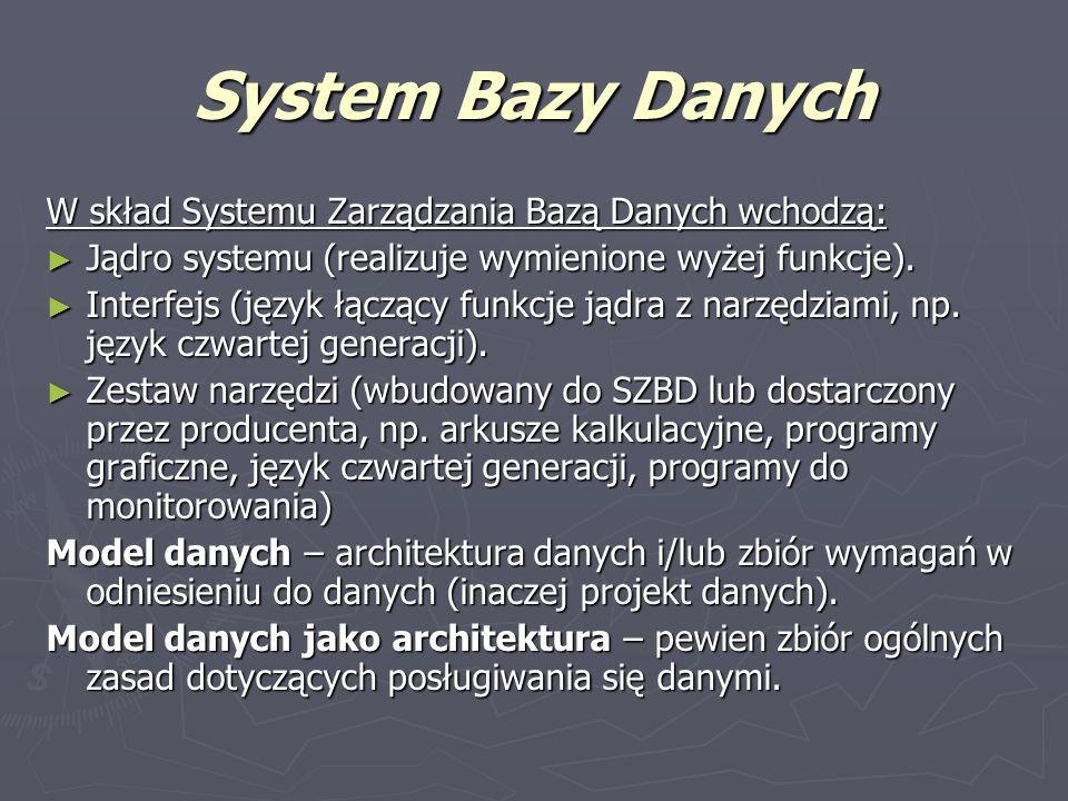 System Bazy Danych W skład Systemu Zarządzania Bazą Danych wchodzą:
