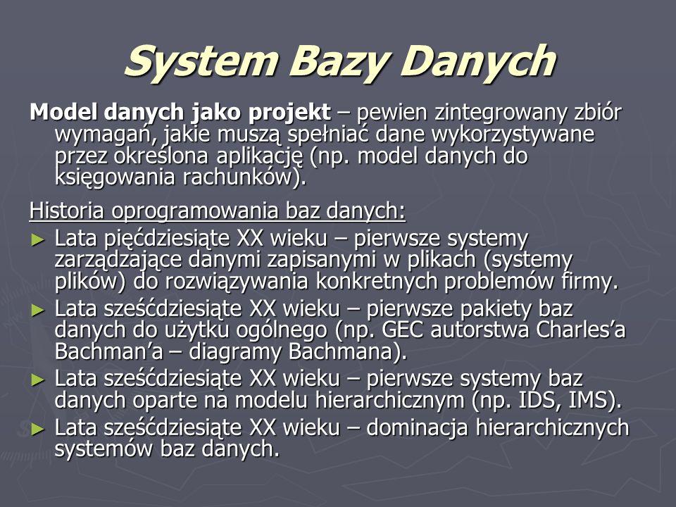 System Bazy Danych