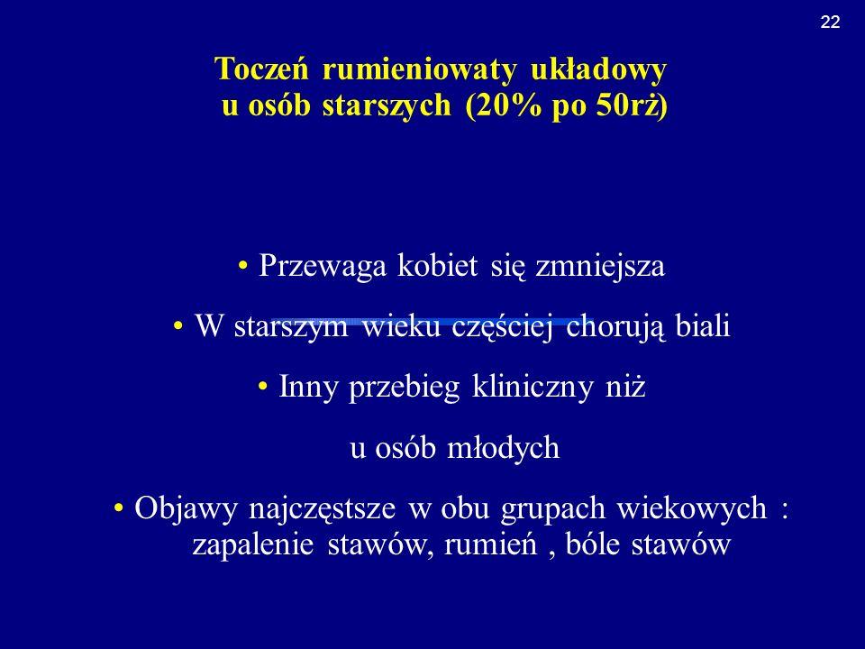 Toczeń rumieniowaty układowy u osób starszych (20% po 50rż)