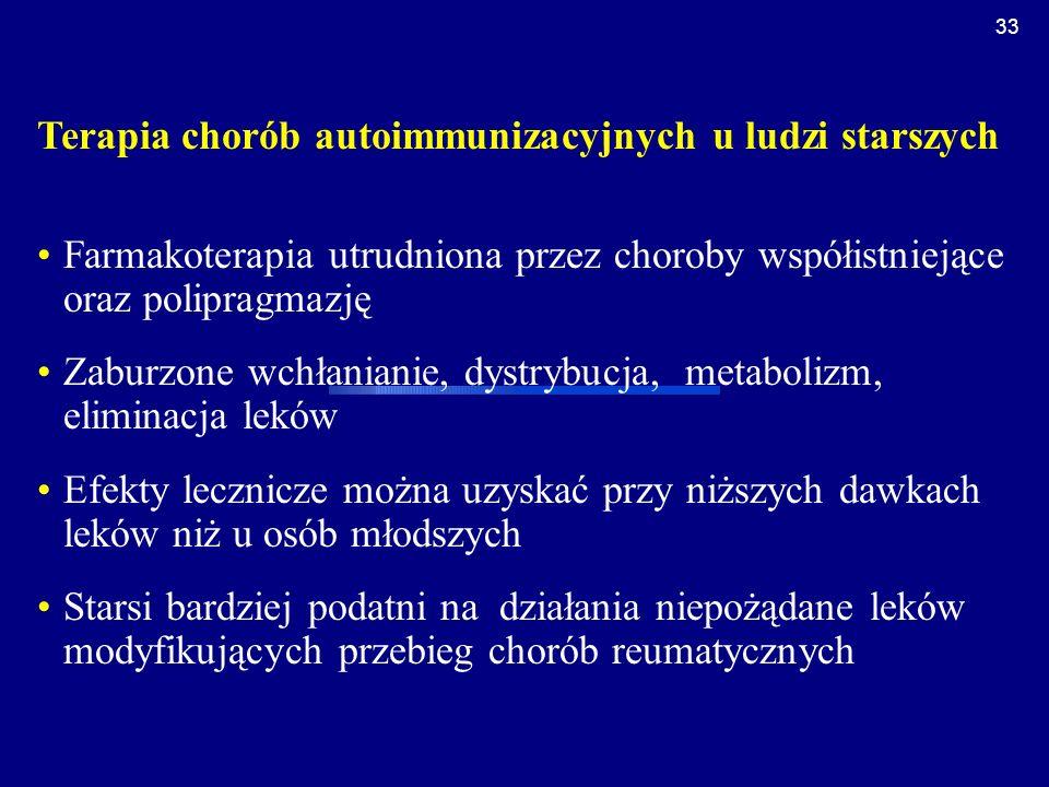 Terapia chorób autoimmunizacyjnych u ludzi starszych