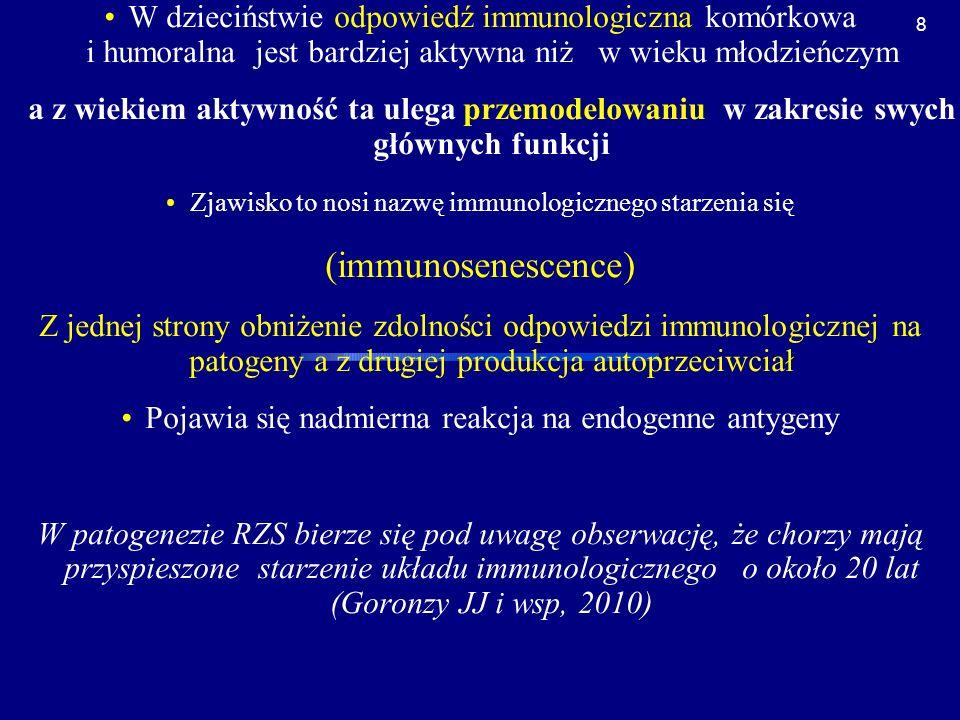 W dzieciństwie odpowiedź immunologiczna komórkowa i humoralna jest bardziej aktywna niż w wieku młodzieńczym