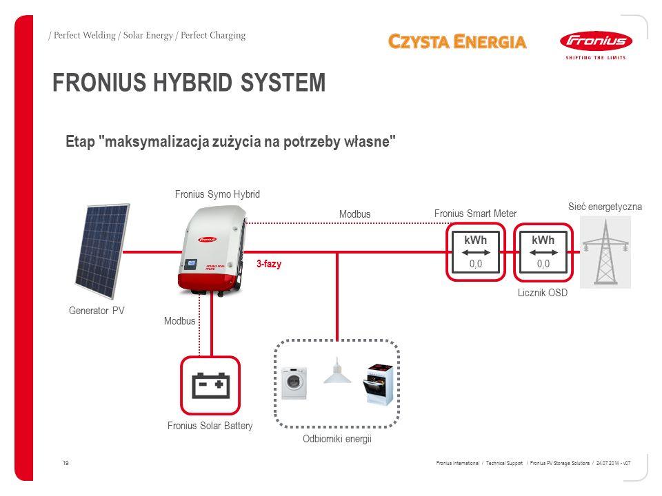 FRONIUS HYBRID SYSTEM Etap maksymalizacja zużycia na potrzeby własne