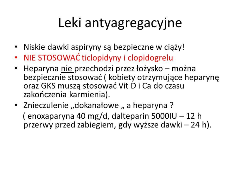 Leki antyagregacyjne Niskie dawki aspiryny są bezpieczne w ciąży!