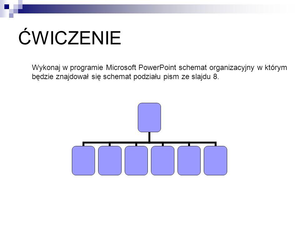 ĆWICZENIE Wykonaj w programie Microsoft PowerPoint schemat organizacyjny w którym.