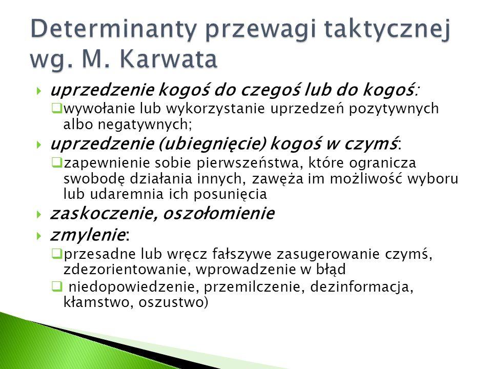 Determinanty przewagi taktycznej wg. M. Karwata
