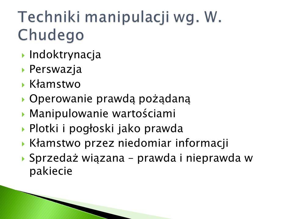 Techniki manipulacji wg. W. Chudego