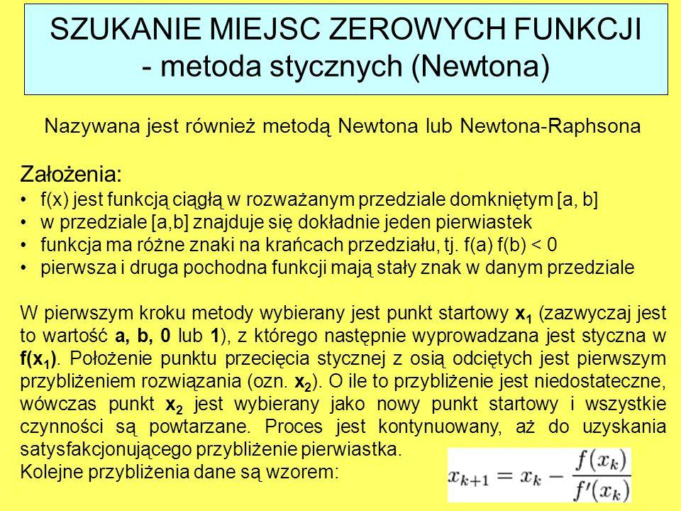SZUKANIE MIEJSC ZEROWYCH FUNKCJI - metoda stycznych (Newtona)