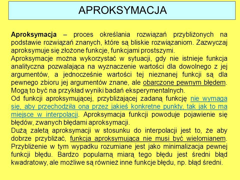 APROKSYMACJA