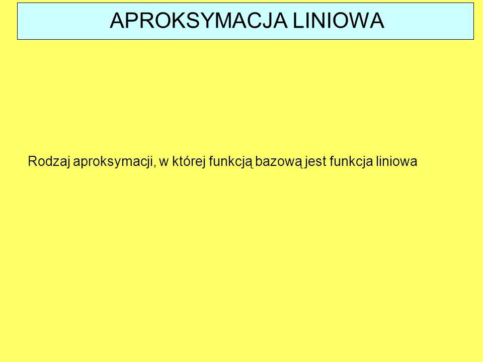 APROKSYMACJA LINIOWA Rodzaj aproksymacji, w której funkcją bazową jest funkcja liniowa