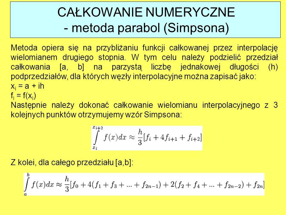 CAŁKOWANIE NUMERYCZNE - metoda parabol (Simpsona)