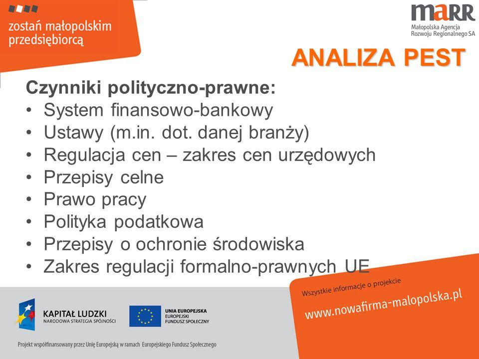ANALIZA PEST Czynniki polityczno-prawne: System finansowo-bankowy
