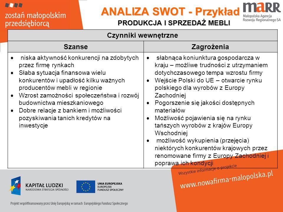 ANALIZA SWOT - Przykład