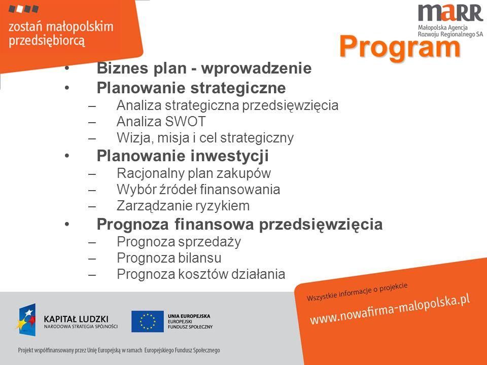 Program Biznes plan - wprowadzenie Planowanie strategiczne