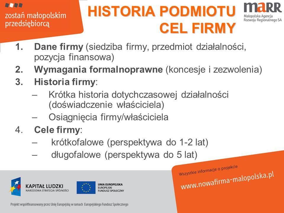 HISTORIA PODMIOTU CEL FIRMY