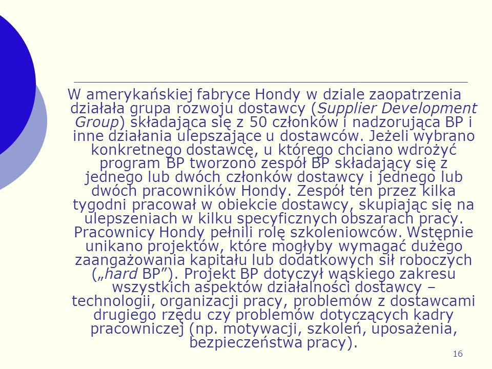 W amerykańskiej fabryce Hondy w dziale zaopatrzenia działała grupa rozwoju dostawcy (Supplier Development Group) składająca się z 50 członków i nadzorująca BP i inne działania ulepszające u dostawców.