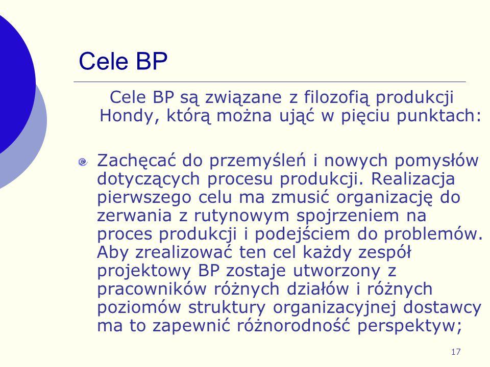 Cele BP Cele BP są związane z filozofią produkcji Hondy, którą można ująć w pięciu punktach: