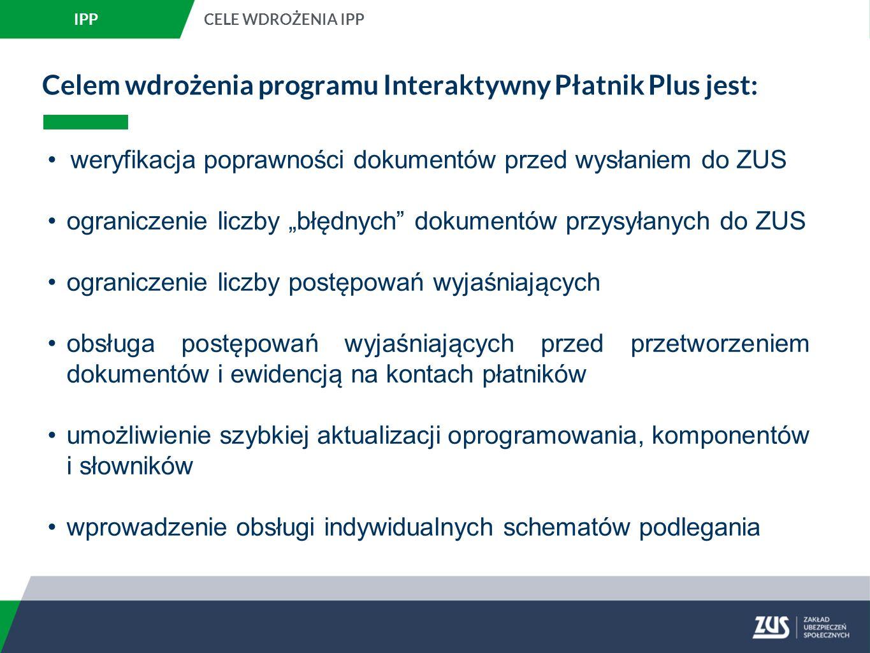 Celem wdrożenia programu Interaktywny Płatnik Plus jest: