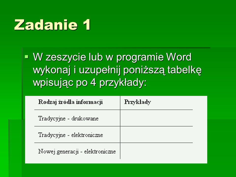 Zadanie 1 W zeszycie lub w programie Word wykonaj i uzupełnij poniższą tabelkę wpisując po 4 przykłady:
