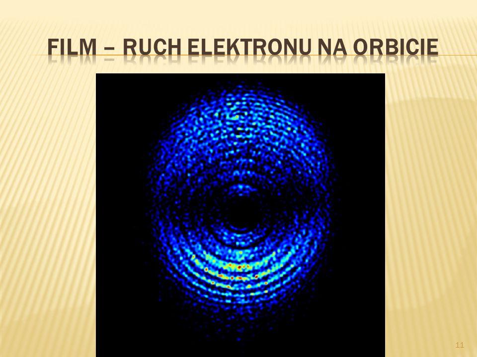 Film – ruch elektronu na orbicie