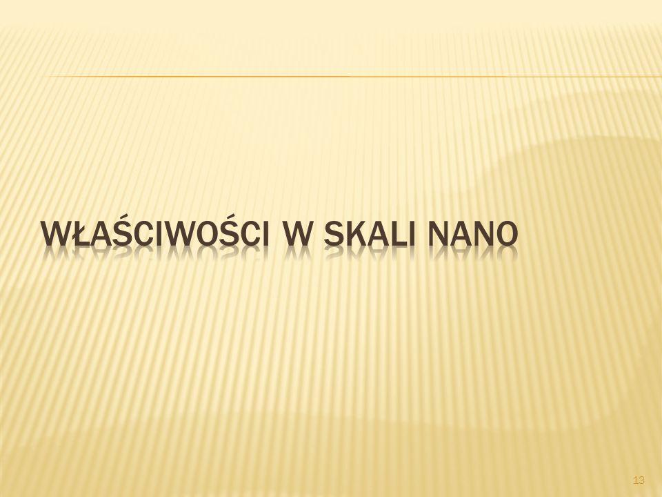 Właściwości w skali nano