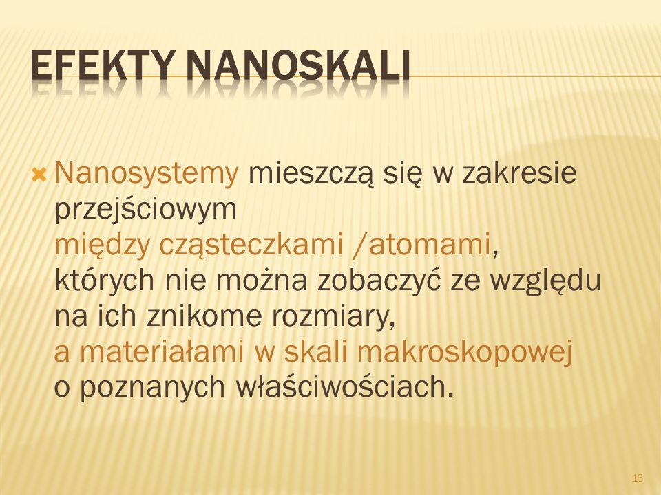 Efekty nanoskali