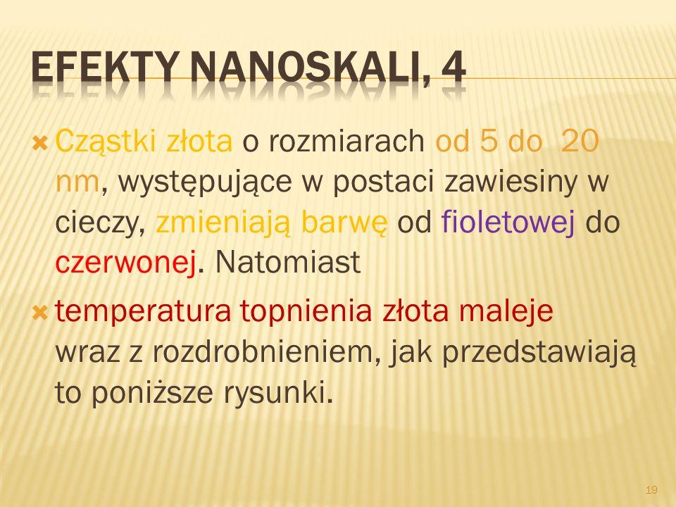 Efekty nanoskali, 4