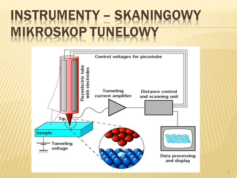Instrumenty – skaningowy mikroskop tunelowy