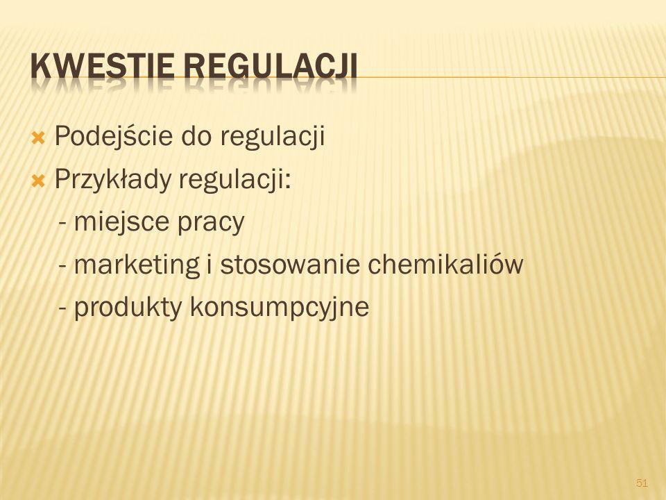 Kwestie regulacji Podejście do regulacji Przykłady regulacji: