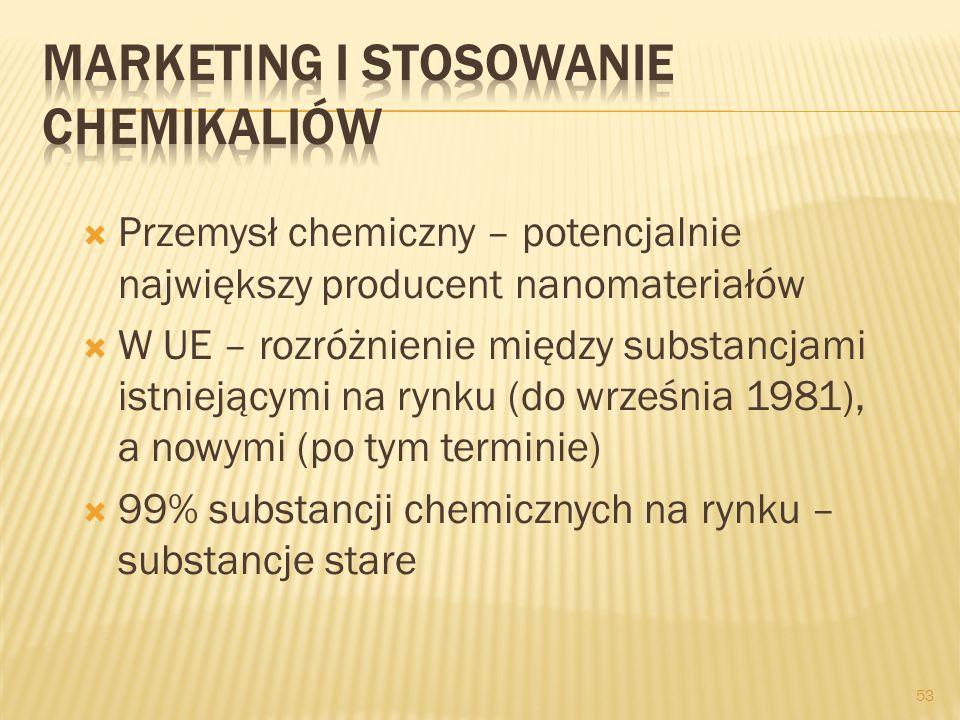 Marketing i stosowanie chemikaliów