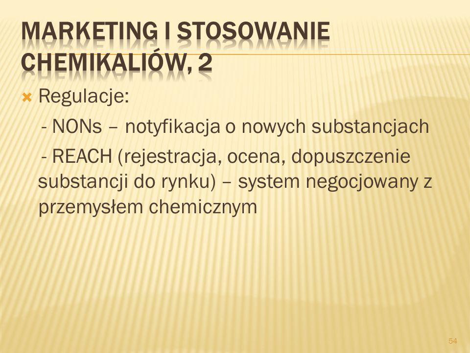 Marketing i stosowanie chemikaliów, 2