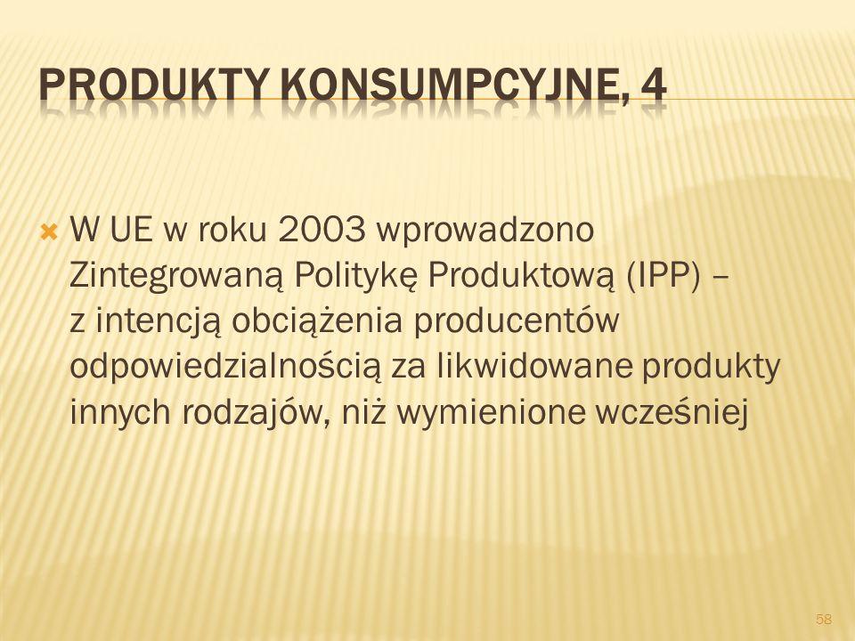 Produkty konsumpcyjne, 4