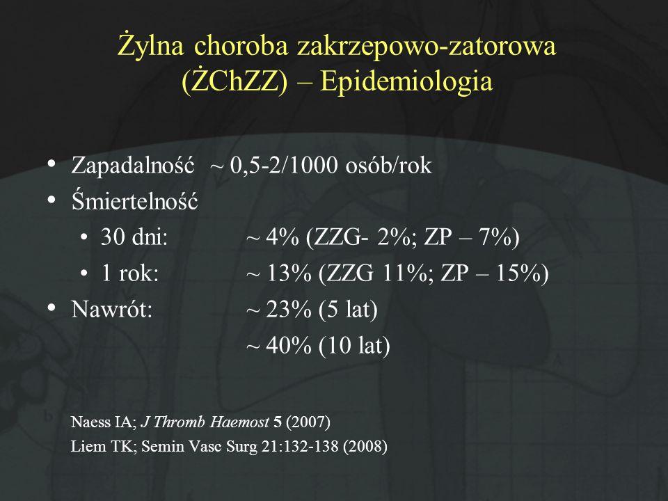 Żylna choroba zakrzepowo-zatorowa (ŻChZZ) – Epidemiologia