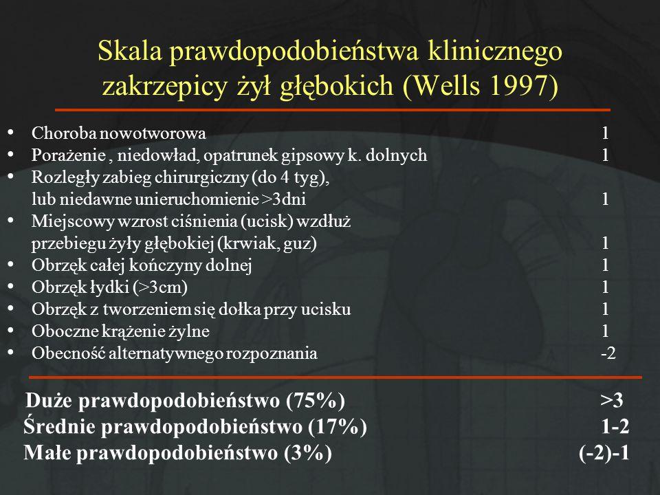 Skala prawdopodobieństwa klinicznego zakrzepicy żył głębokich (Wells 1997)