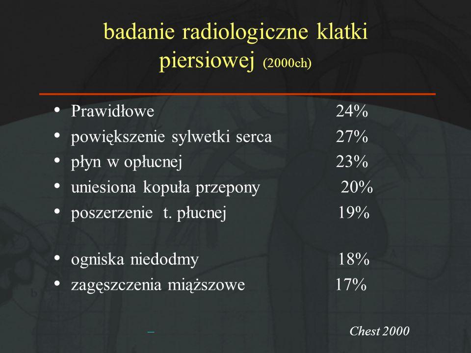 badanie radiologiczne klatki piersiowej (2000ch)
