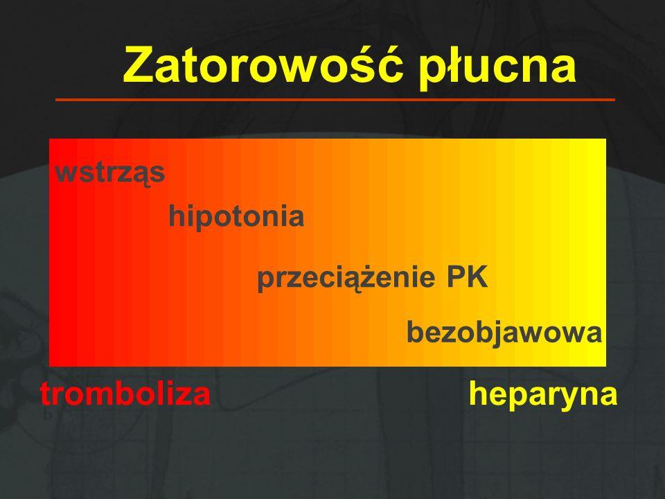 Zatorowość płucna tromboliza heparyna wstrząs hipotonia