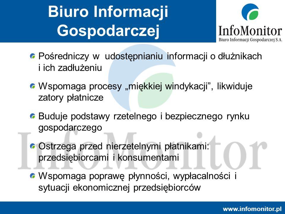 Biuro Informacji Gospodarczej