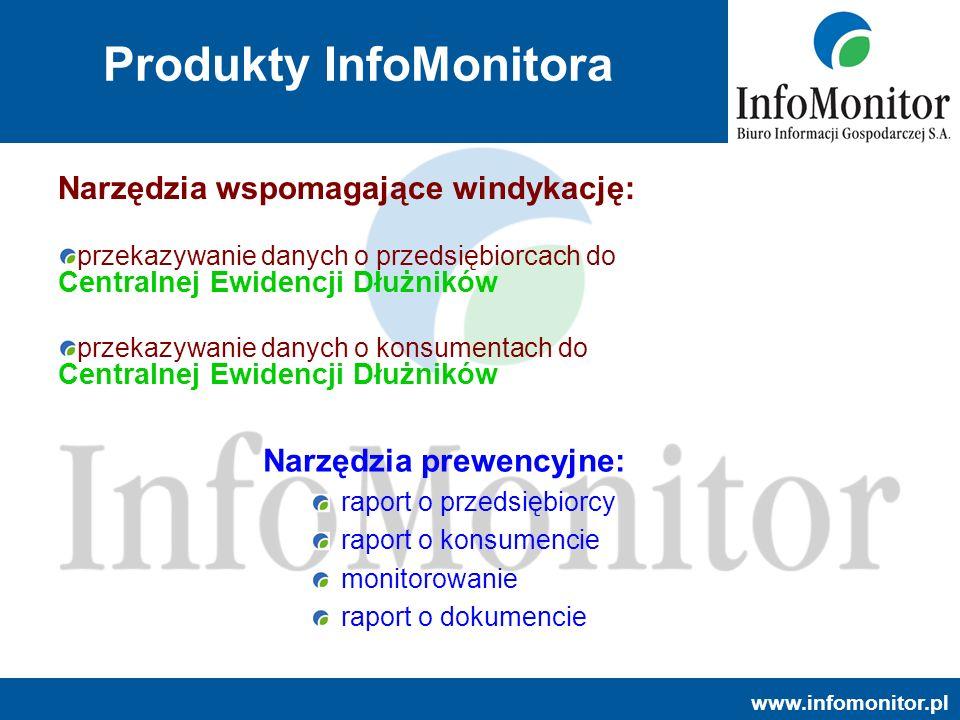 Produkty InfoMonitora