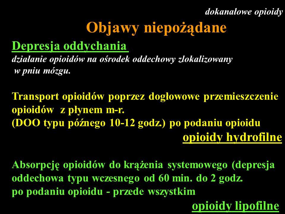 Objawy niepożądane Depresja oddychania opioidy hydrofilne