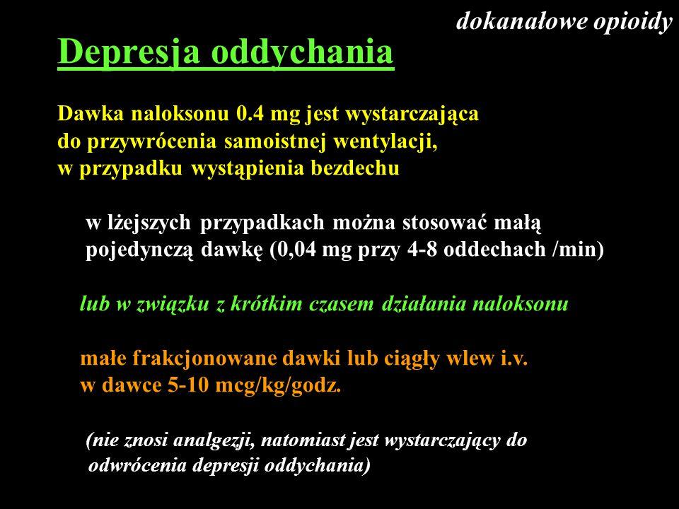 Depresja oddychania dokanałowe opioidy