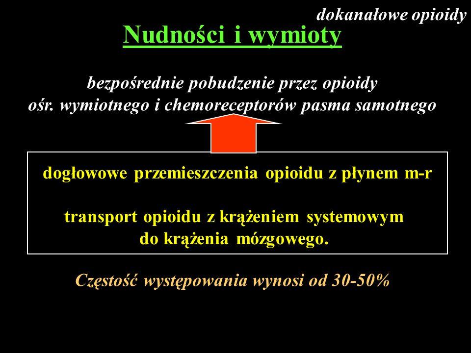 Nudności i wymioty dokanałowe opioidy