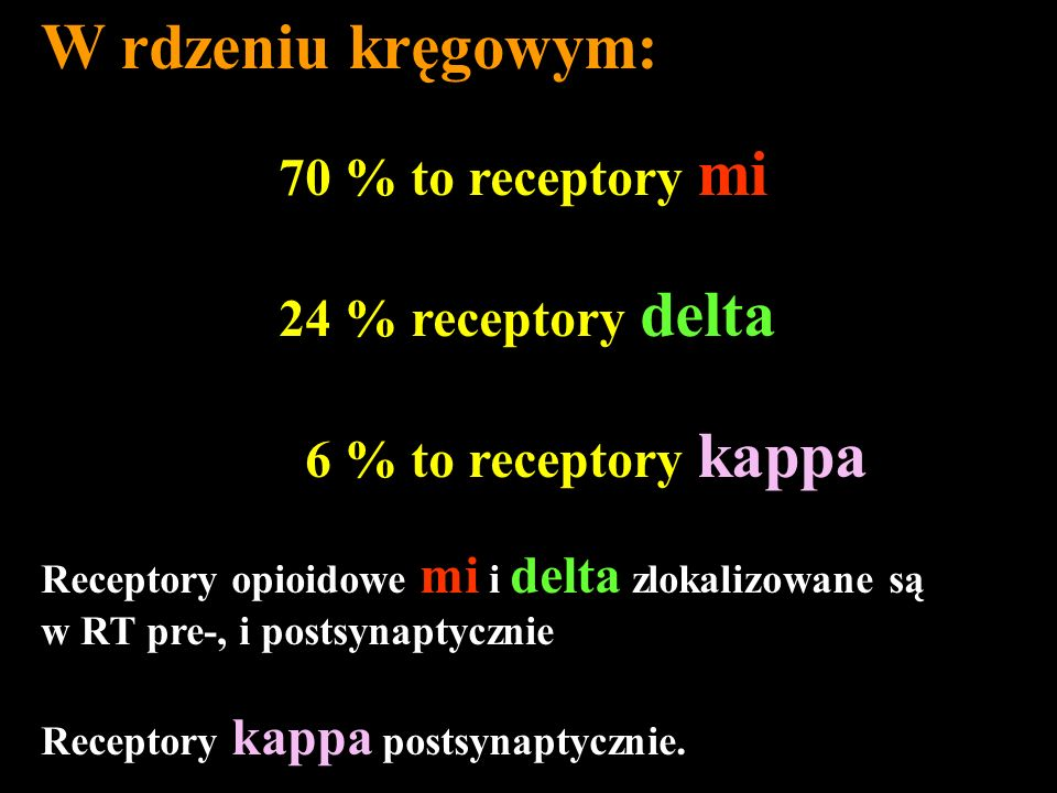 W rdzeniu kręgowym: 70 % to receptory mi 24 % receptory delta