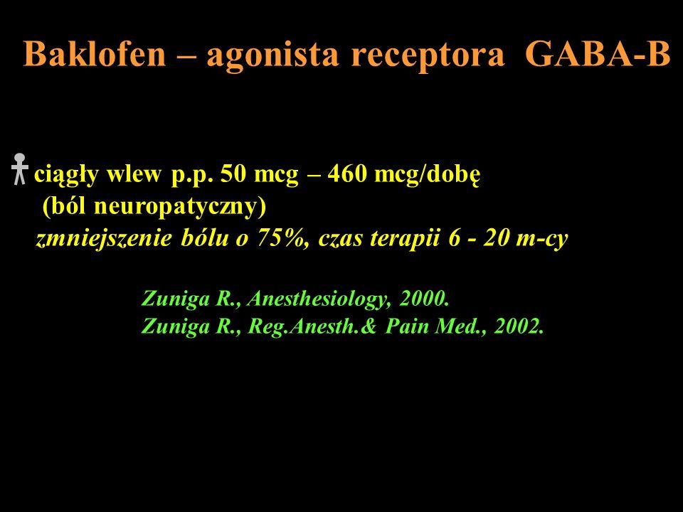 Baklofen – agonista receptora GABA-B