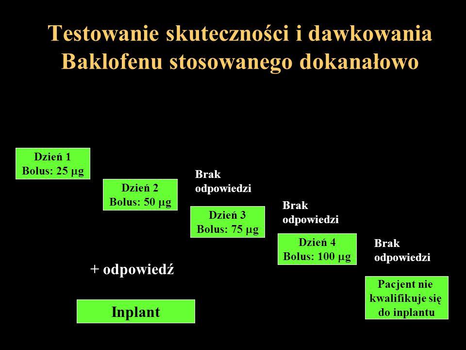 Testowanie skuteczności i dawkowania Baklofenu stosowanego dokanałowo