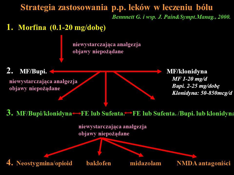 Strategia zastosowania p.p. leków w leczeniu bólu
